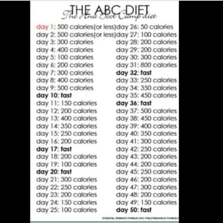 Basketball diet plan pdf