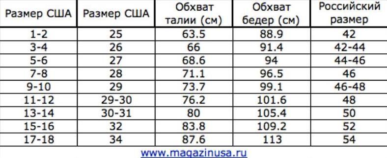 27 размер джинсов это какой размер российский: 26 тыс изображений найдено в Яндекс.Картинках