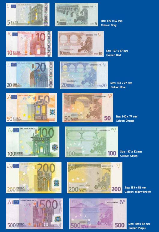 Euro Banknote Specifications Currency Design Banknotes Design