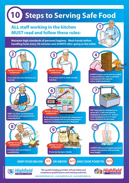 Food Hygiene Poster Poster 21 10 Steps To Serving Food Food Safety And Sanitation Food Safety Training Kitchen Safety