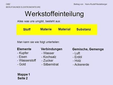 20 Arbeitsblatt Antwortschlüssel Des Periodensystems | Bathroom ...