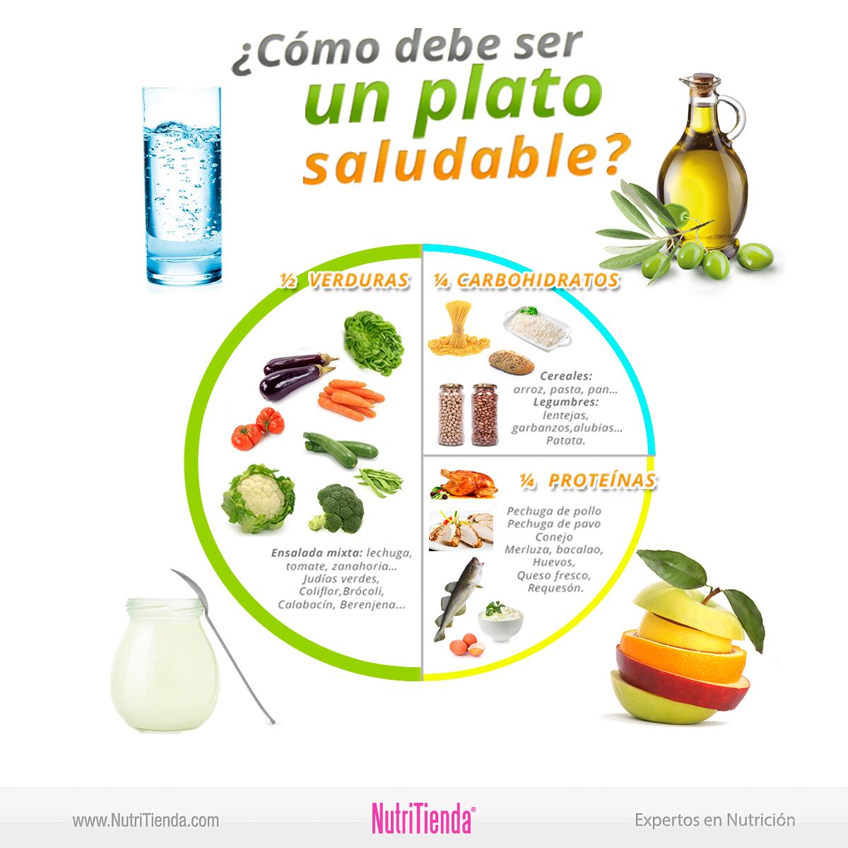 1 2 De Verduras 1 4 Carbohidratos 1 4 Proteínas Ya Puedes Crear Tu Plato Salud Platos Saludables Snacks Saludables Recetas Comida Saludable Ensaladas