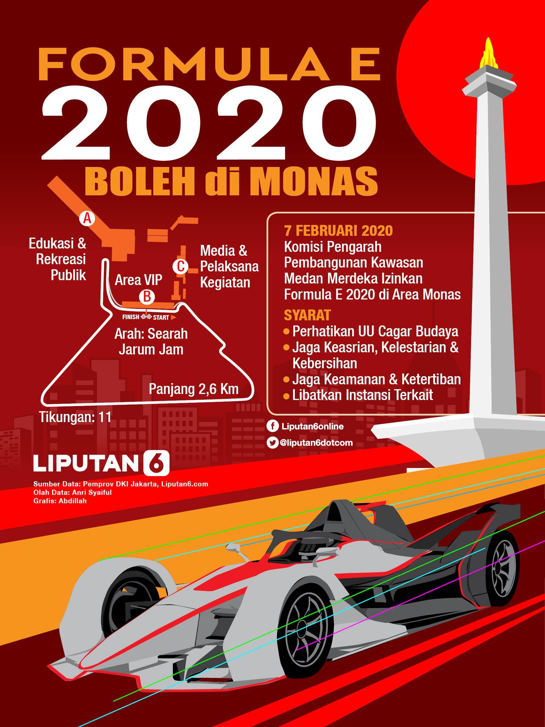 Infografis 200213 Formula E 2020 Boleh Di Monas Publik Budaya Kelestarian