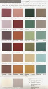 victorian interior paint colors - Google Search