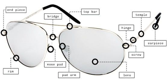 84aa6aab0e inside parts of sunglasses - Google Search | design and hardware ...