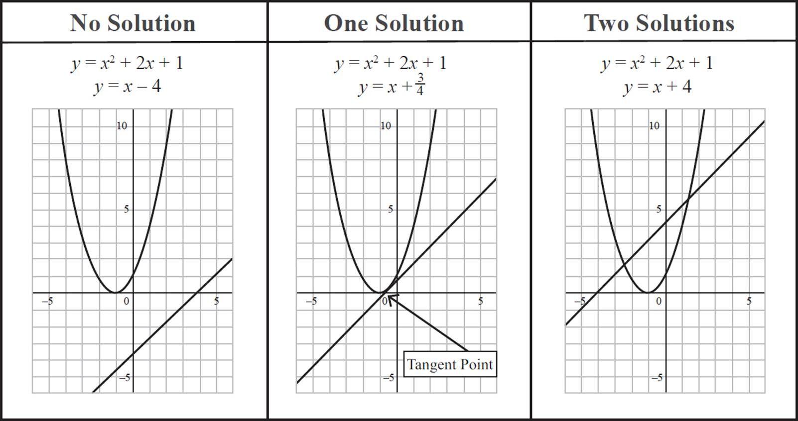 Pin On Math [ 846 x 1602 Pixel ]