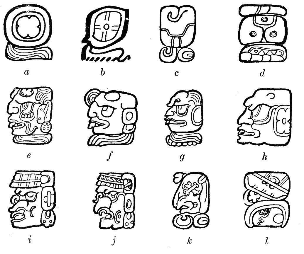 Aztec Hieroglyphics Translator Alphabet
