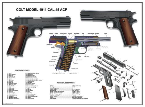 Poster 24x36 Usmy Colt 1911 Cal 45 Acp Manual Exploded Parts