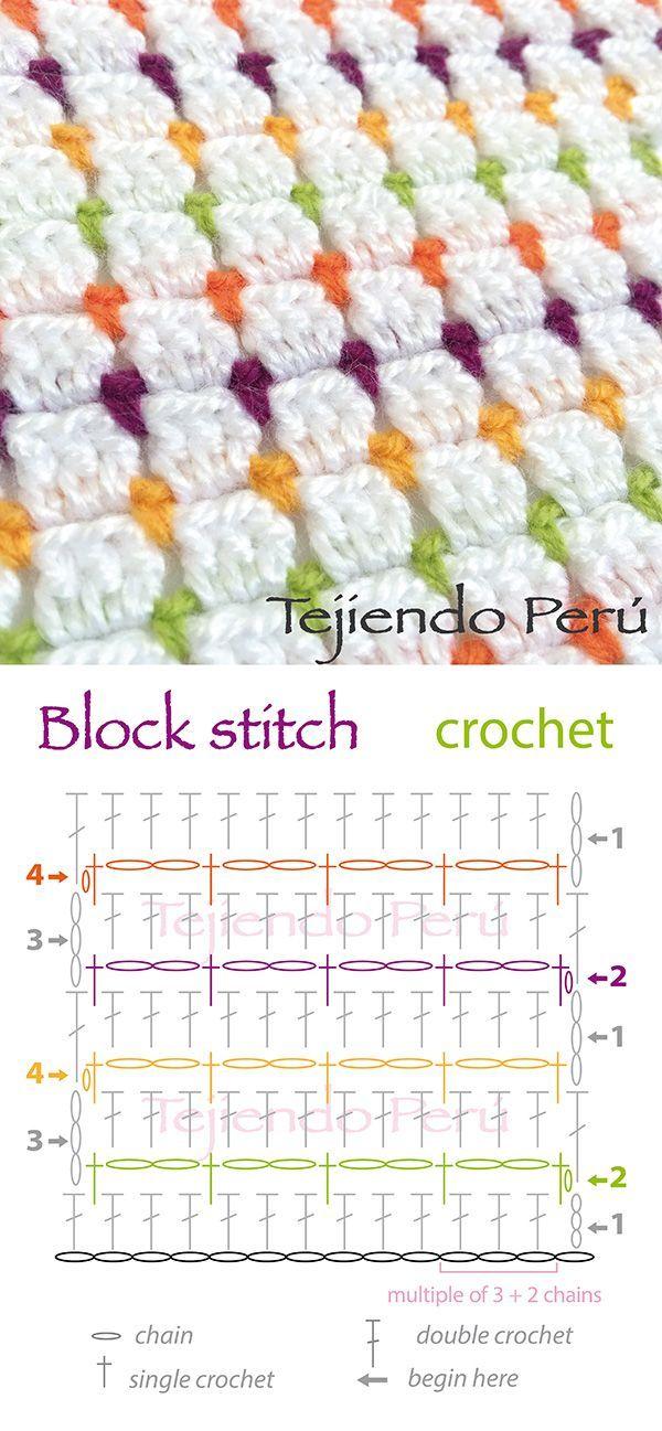 Crochet fantasía | puntos | Pinterest | Perú, Ganchillo y Manta