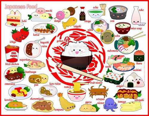 Sushi Food Chart Art  Sushi Art    Food Charts Sushi