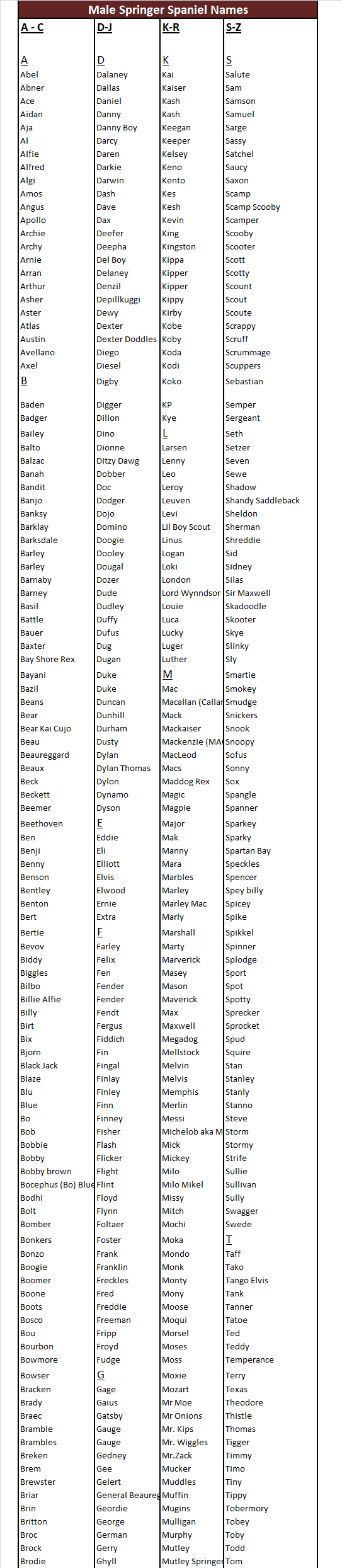 Male Springer Names Names Male Words