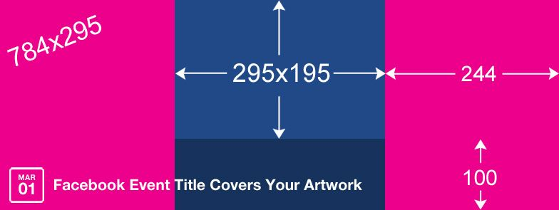 facebook banner size template - Forte.euforic.co