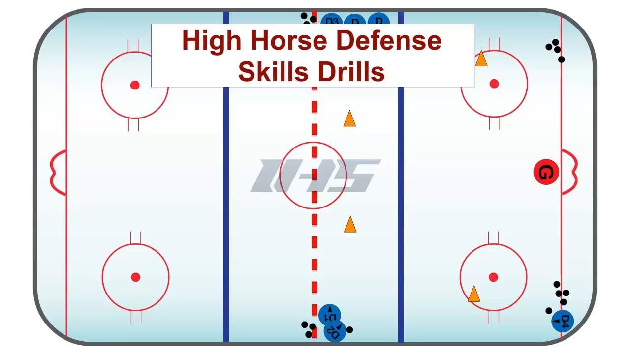 High Horse Defensive Skills Drill Hockey Drills Hockey Training