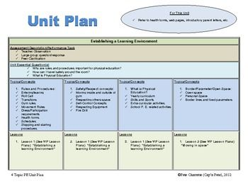 Educational Unit Plan Template 5 Ready To Use Planning