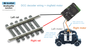 DCC Decoder Wiring Diagrams for Non-DCC Ready Locomotives ... on