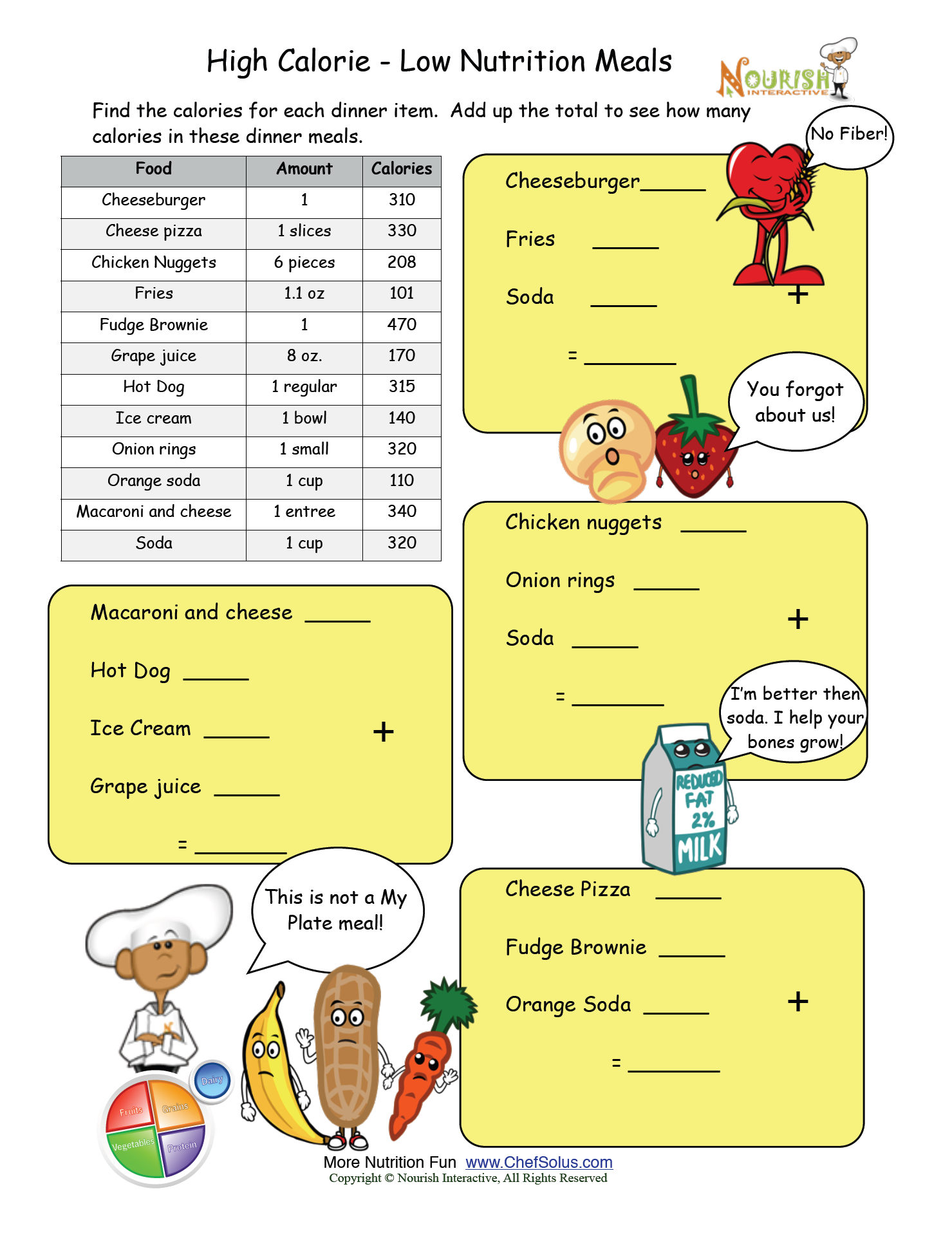 High Calorie Low Nutrition Meal Math Worksheet Please