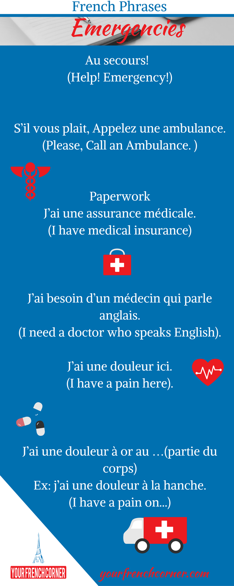 61 French Phrases For Travelers French Phrases French Travel