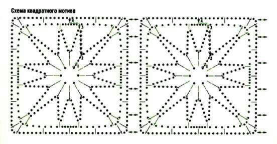 Grafico de blusa de cuadros