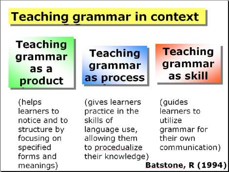 article pertaining to the correct way to be able to educate you on grammar