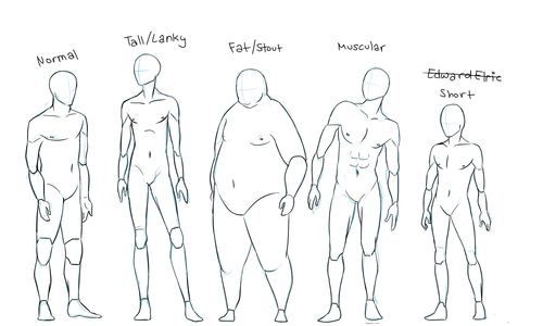 Image result for how to draw someone pointing side view full body