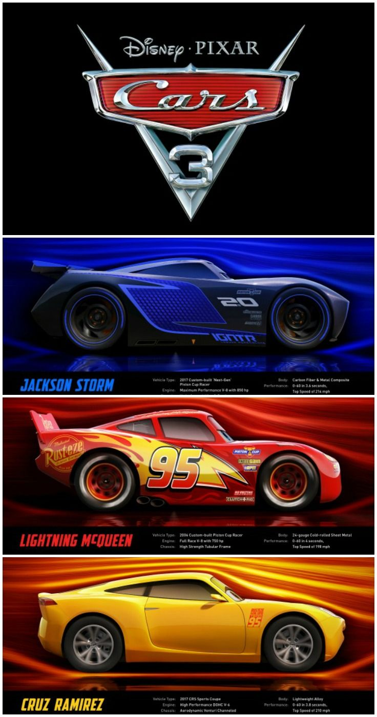 Buckle Up For Cars 3 Simply Sherryl Cars Movie Characters Disney Cars Wallpaper Cars Movie