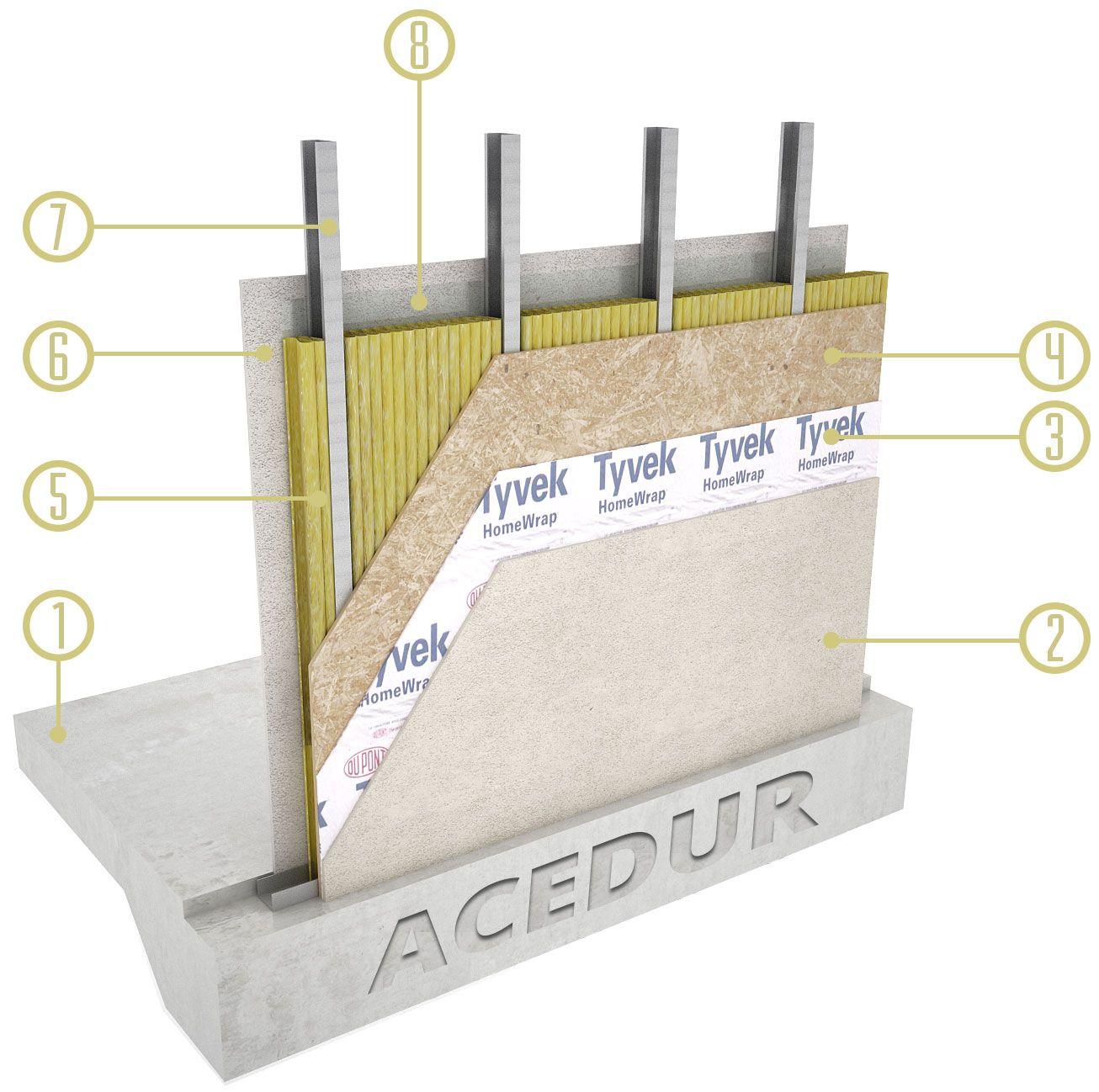 Capas que componen un panel de Steel Framing | En detalles ...