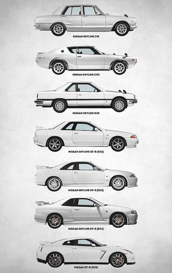 Digital Art - Nissan Skyline Gtr Evolution By Zapista Ou – Poster   Canvas Wall Art Print