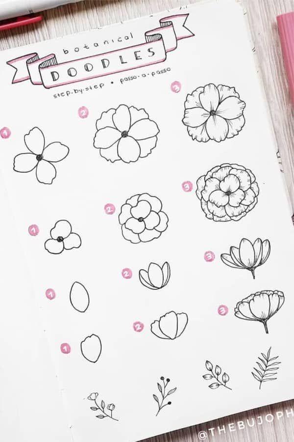 17 Erstaunliche Schritt-für-Schritt-Blumen-Kritzeleien für Bujo-Süchtige, #BujoSüchtige #ers…