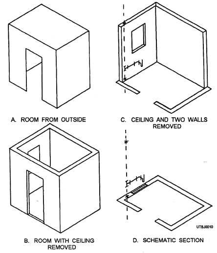 3d Floor Plan Isometric: Dimensioning An Isometric Drawing