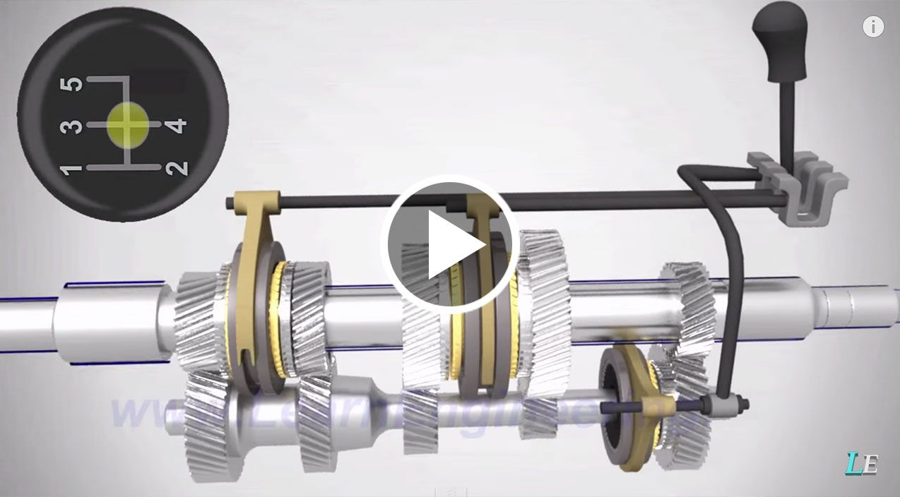 This is how manual transmission works - EXTRA Tutorial