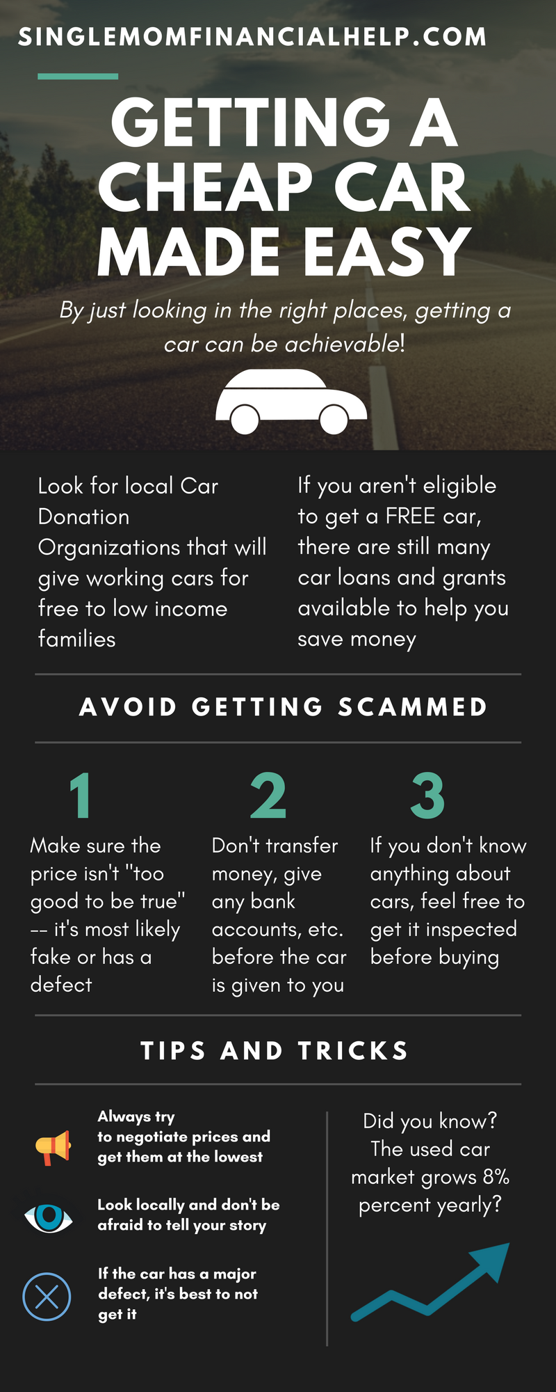 Getting a Car Made Easy #infographic http://bit.ly/2mvUxoF ...