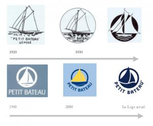 32ca3c086ce evolution logo petit bateau
