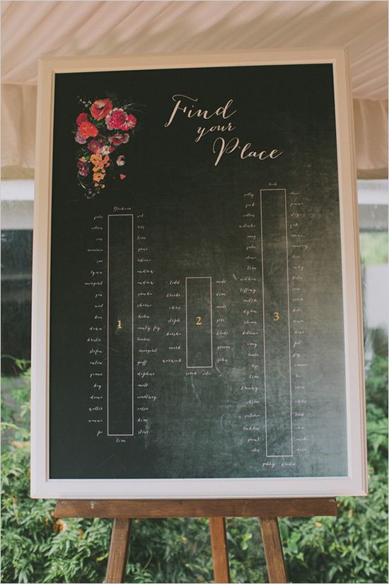 wedding planned in secret by the groom long tablesour also best chalkboard seating charts images on pinterest rh