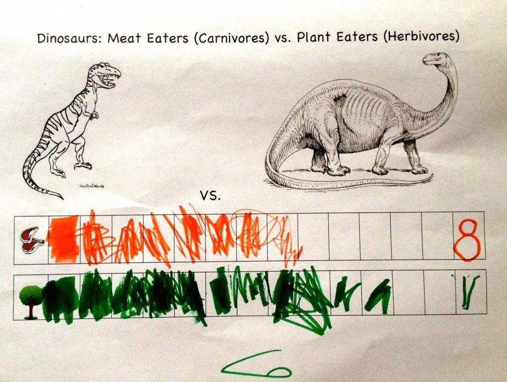 Preschool Learning Carnivore Vs Herbivore Dinosaurs