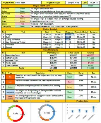 Weekly Status Report Format Excel Download Pinterest Project