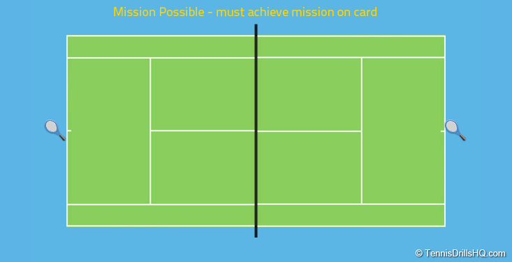 Players Mission Possible Tennis Drills Drill Tennis