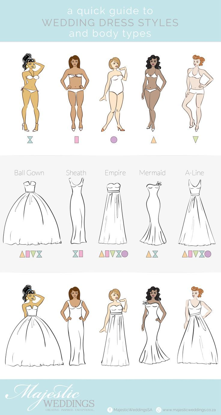 Fashion infographic : Wedding Dresses for Body Types Infographic