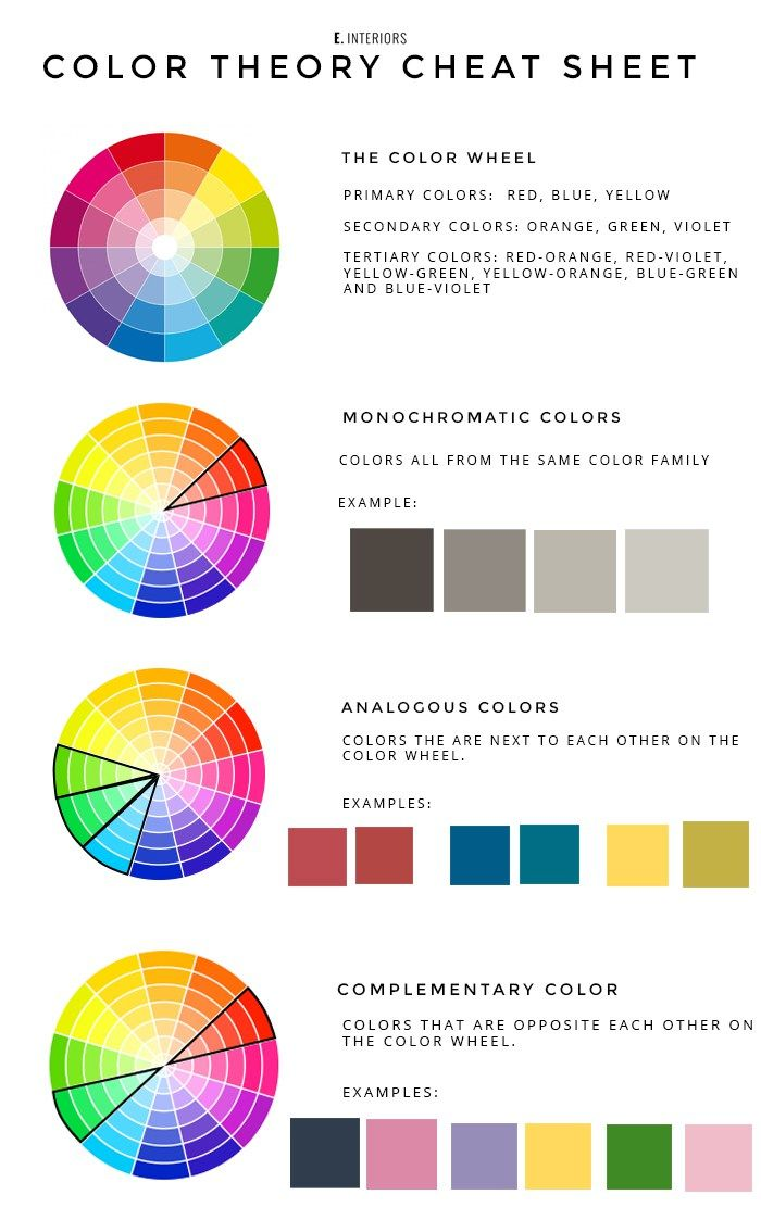 How To Pick Colors For Your Home Color Wheel Interior Design Color Wheel Design Cozy Interior Design