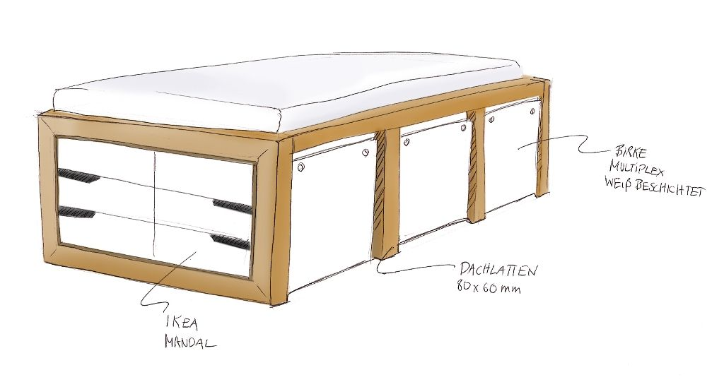 ikea hack mandal kommoden bett in 2019 ikea hacks. Black Bedroom Furniture Sets. Home Design Ideas