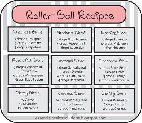 Essential Health Solutions: Roller Ball Recipes. Not for the prevention or treatment of a disease or condition.