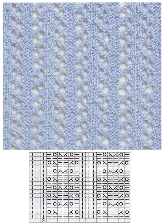 Photo of Lace knitting einfaches Lochmuster übertragen #laceknitting Lace knitting einfa…