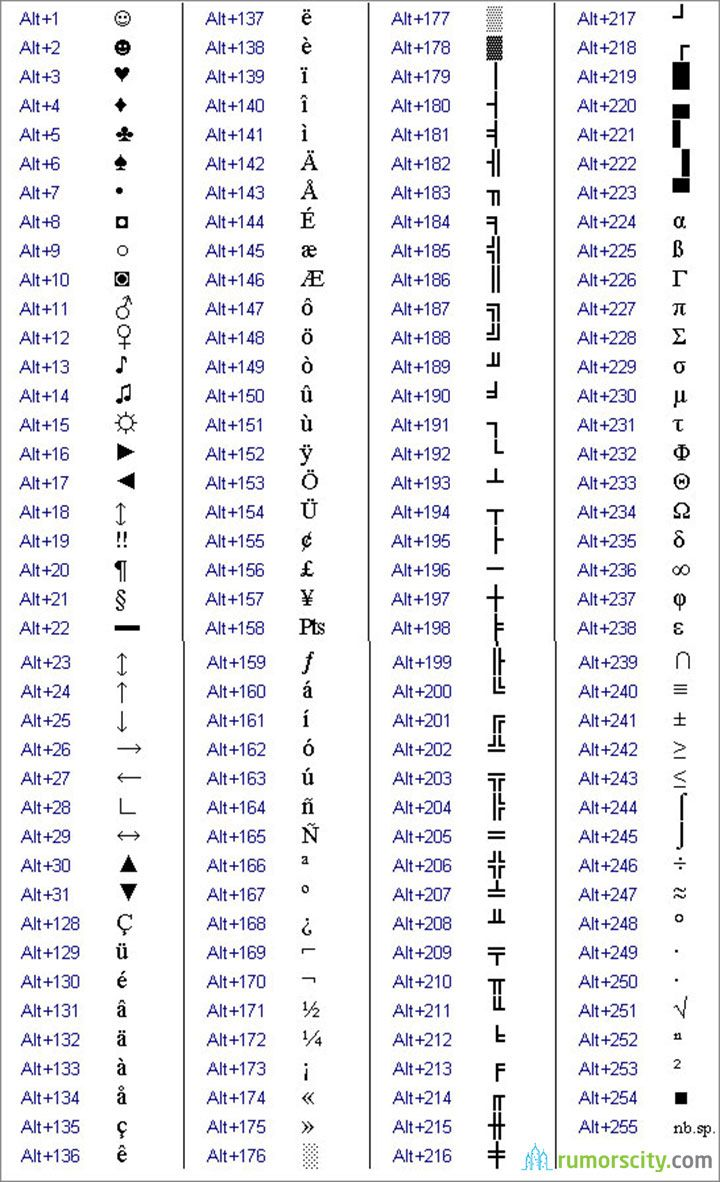 alt key codes code computers electronics tech