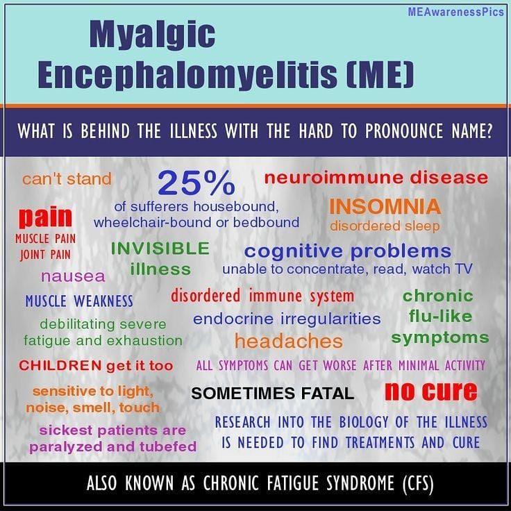 Meawarenesspics myalgice severeme pwme mecfs