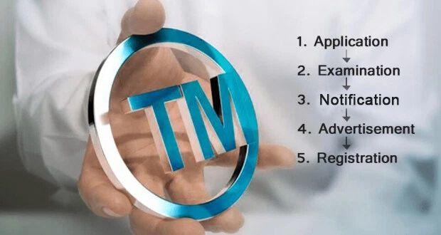 Trademark Registration Process Trademark Registration Trademark Search Trademark