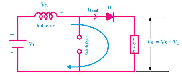Step Up Chopper Circuit Diagram Inductors Circuit Diagram Step Up