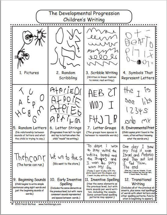 first steps reading continuum pdf