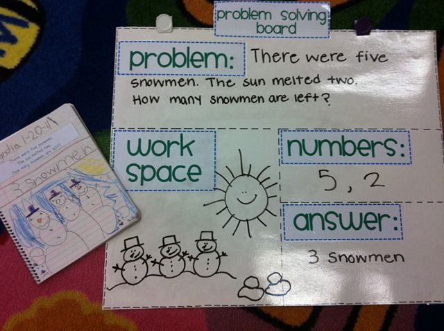 Classroom Journal Ideas ~ Problem solving board example of workspace for a student