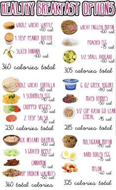 Daily Motivation 22 Photos Best Stuff Healthy Breakfast Options Healthy Healthy Choices