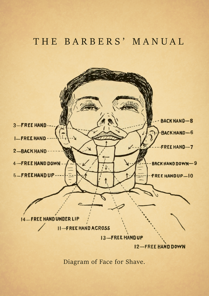 Straight Razor Face Shave Diagram From 1866 The Barbers Manual Etsy Shaving Face Straight Razor Shaving Straight Razor