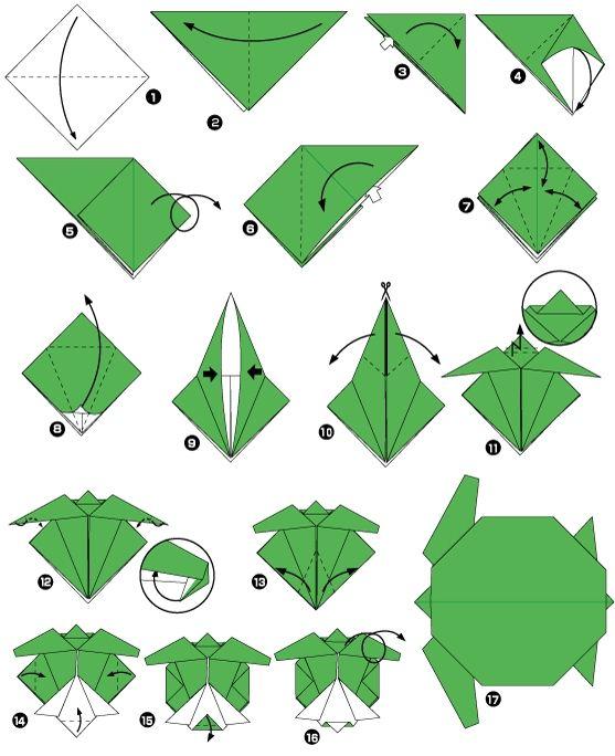 Tortue de mer en origami origami pinterest tortue de mer tortue et origami - Origami facile grenouille ...